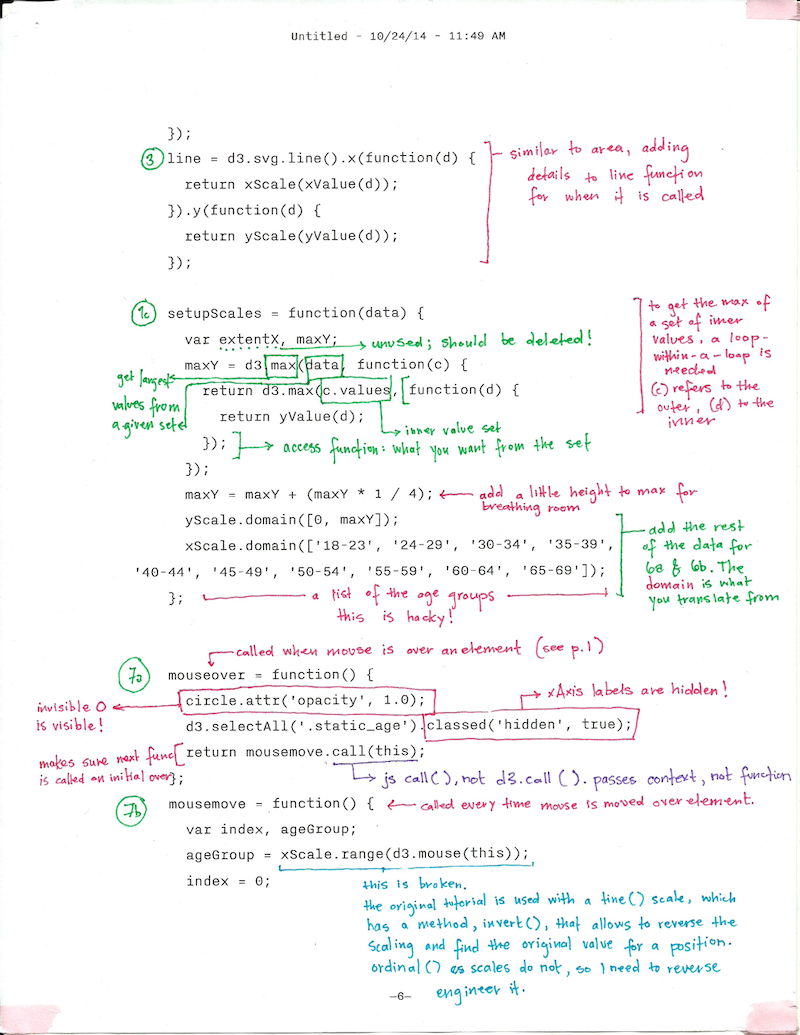 annotated d3 page 6
