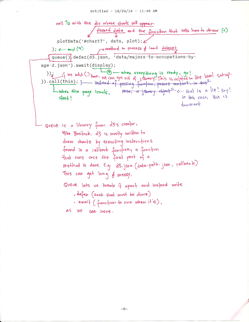 annotated d3 page 9